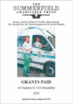 Summerfield Trust Annual Report 2002 Grants Paid